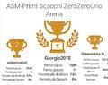 Torneo Primi Scacchi 16062020